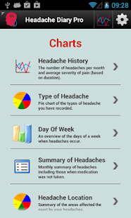 Headache Diary Pro - screenshot thumbnail