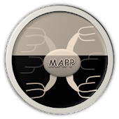 SWOT Analysis MindMap