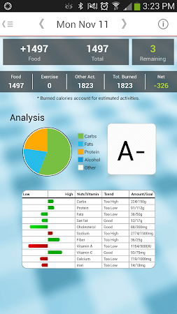 Calorie Counter 4.2.5 screenshot 324485