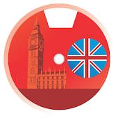 Verb Wheel : English