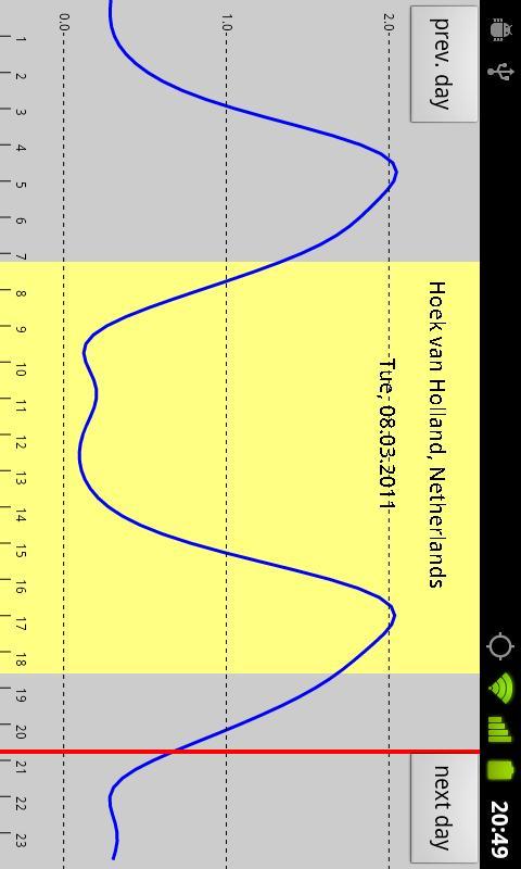 Tide Prediction - screenshot