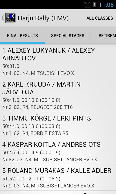 Estonian Rally Results- screenshot