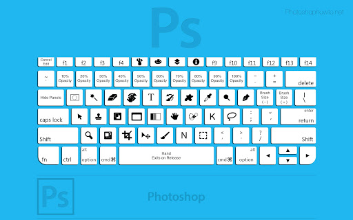 Photoshop Shortcuts Diagram
