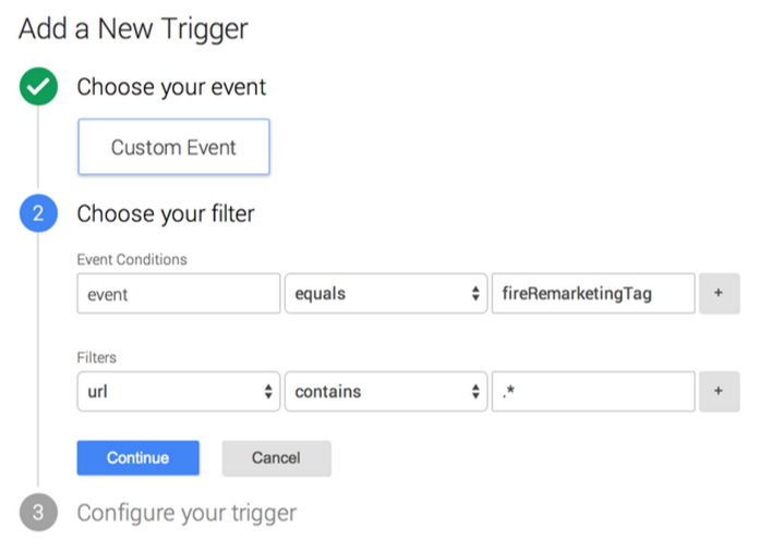 Add new custom event trigger where event equals fireRemarketingTag on every page