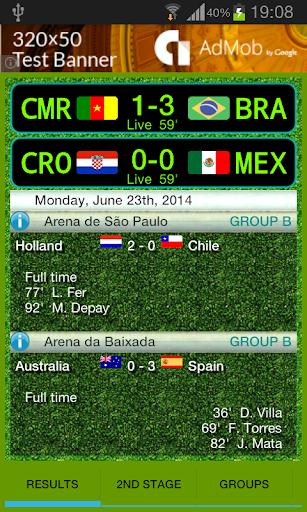 World Cup Brazil 2014 m2m