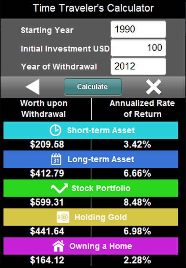 Historic Investment Results - screenshot