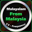 Malayalam da Malásia icon