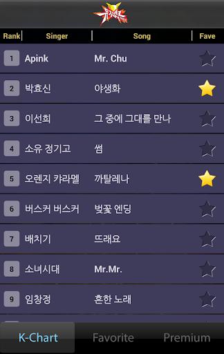 TOP Kpop K-POP Chart Youtube