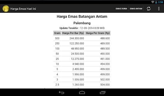 Harga Emas Hari Ini Apps Bei Google Play