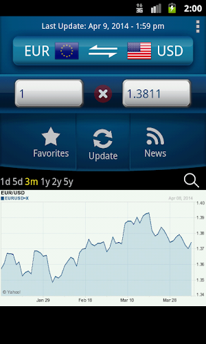 Easy Currency Converter Android App Screenshot