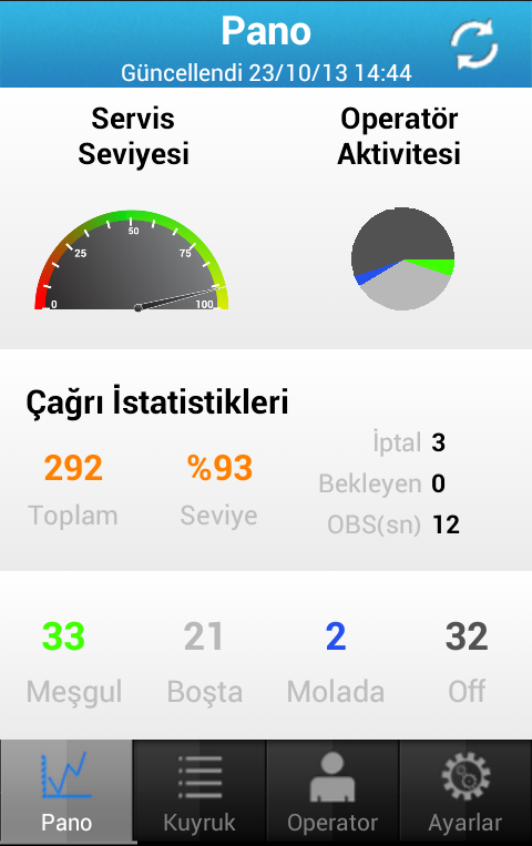 Karel Mobil Supervisor- screenshot