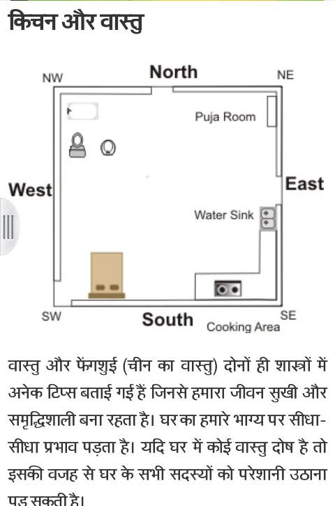 Bedroom according to vastu shastra in hindi for Bathroom designs according to vastu