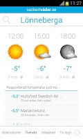 Screenshot of vackertvader.se