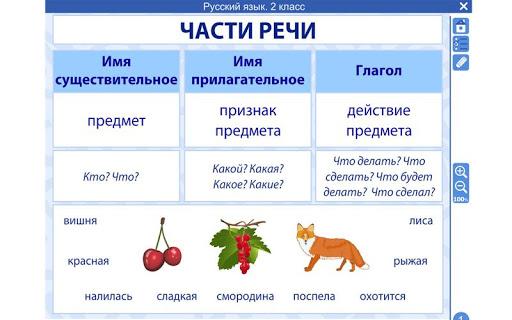 Русский язык 2 класс ФГОС