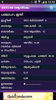 Screenshot of Manorama Jyothisham