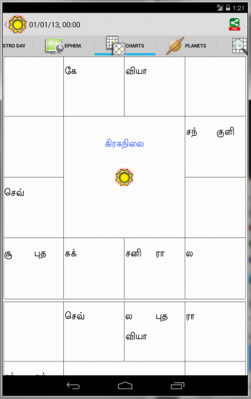 tamil jathagam from date of birth online