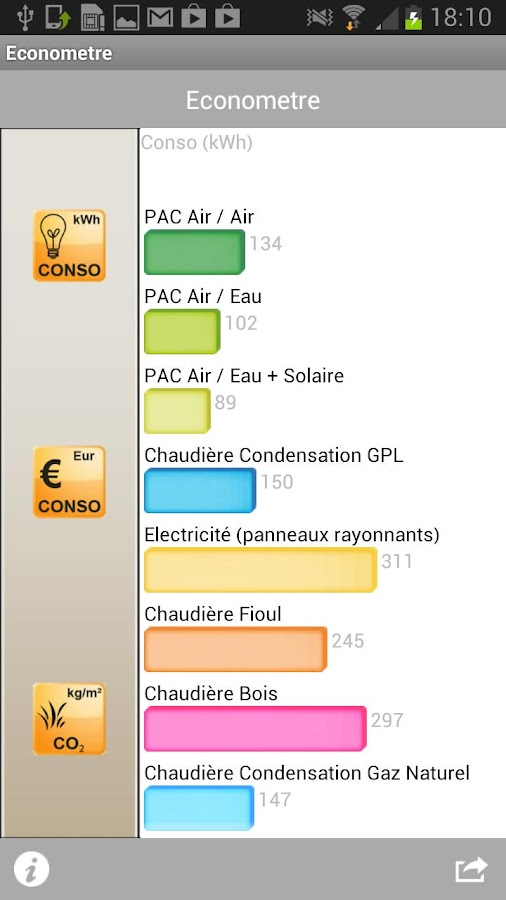 Economètre - screenshot