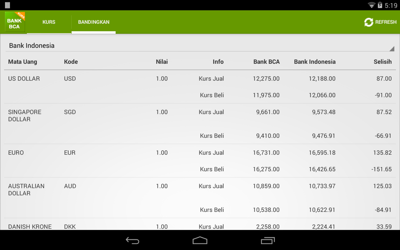 Kurs Bank BCA - screenshot