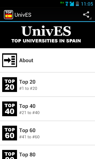 UnivES: Spain Colleges Top 200