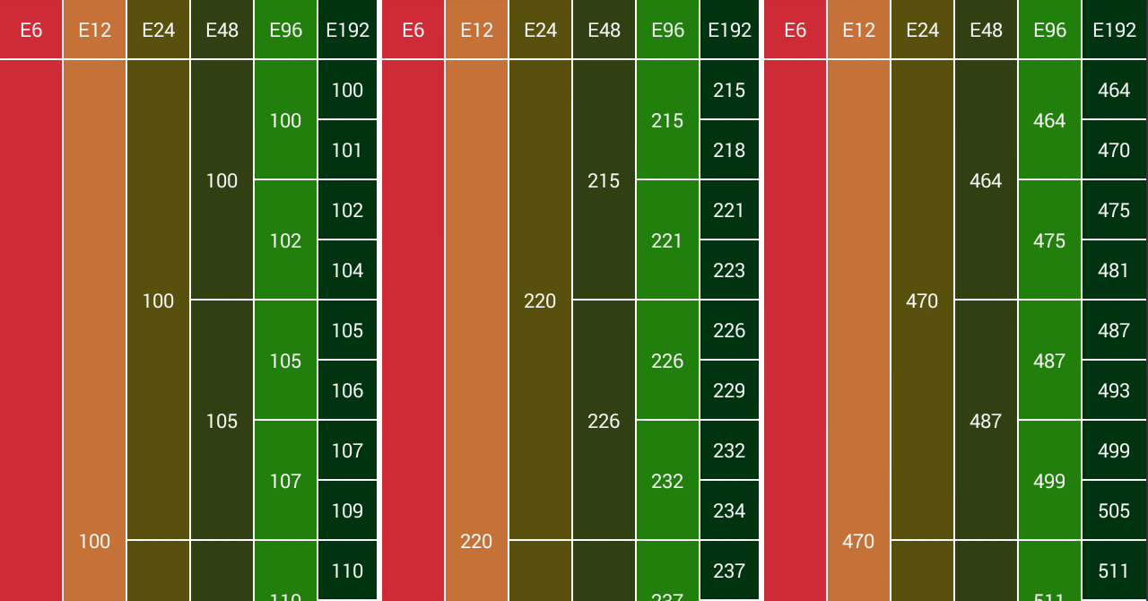 Eia table android apps on google play for 1 resistor values table