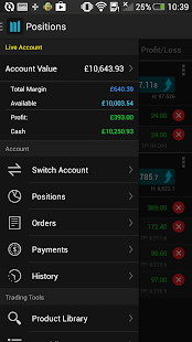 Cfd full form in trading