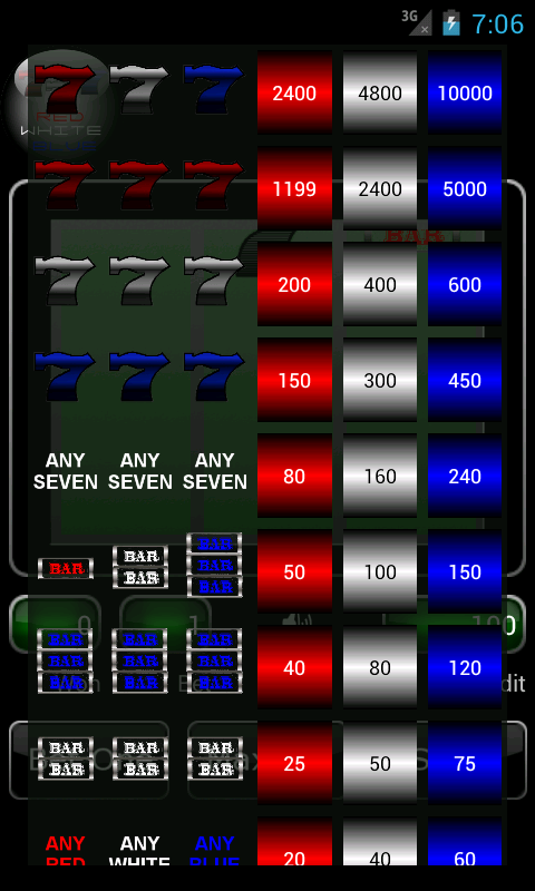 Red White Blue 7 Slot Machine - screenshot