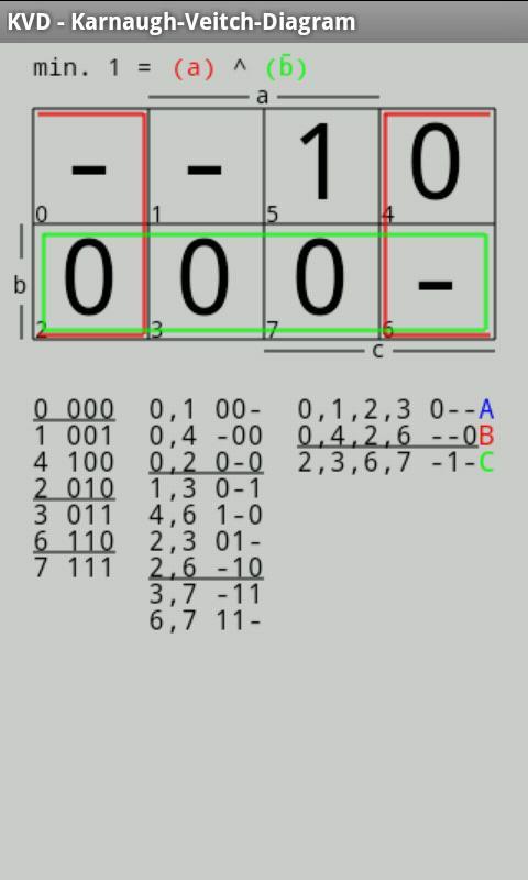 Kvd Karnaugh Veitch Diagram Android Applion