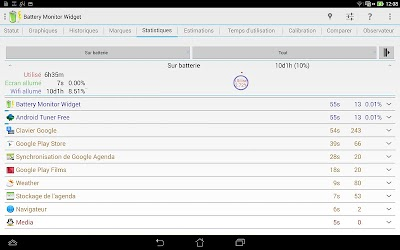 3C Battery Monitor Widget APK Download - Apkindo co id