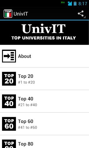 UnivIT: Top Italy Universities