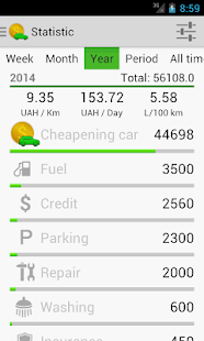 Car costs accounting- screenshot thumbnail