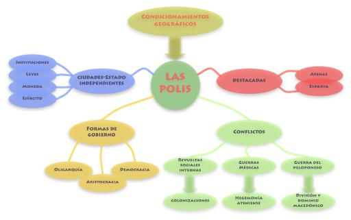 LAS CLASES SOCIALES EN ATENAS: LIBRES Y NO LIBRES | El