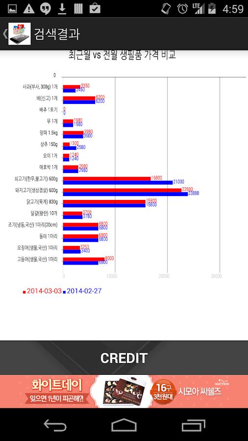 생필품가격비교 - screenshot