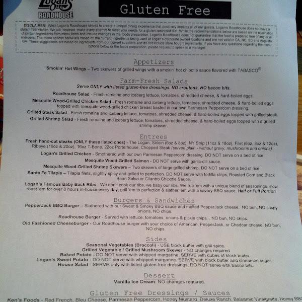 there menu