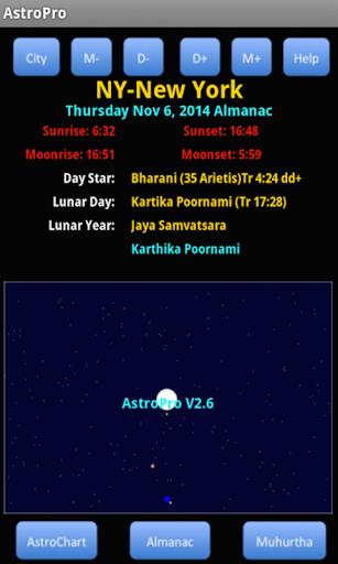 AstroPro