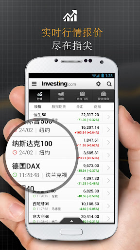 Investing.com 外汇股票资讯通