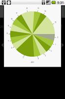 Screenshot of Call & SMS Stats