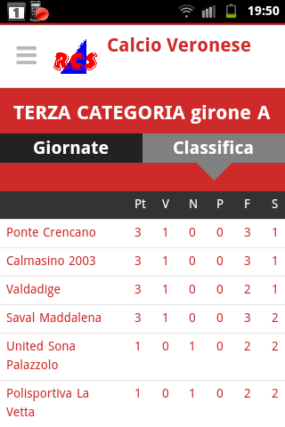 Calcio Veronese- screenshot