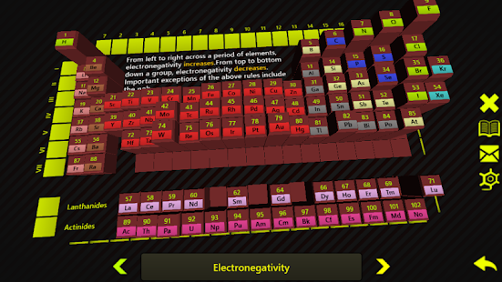 Periodic table chemistry tools apps on google play screenshot image urtaz Images