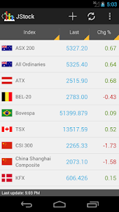 JStock Android - Stock Market - screenshot thumbnail