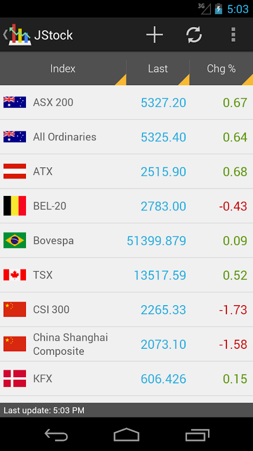 JStock Android - Stock Market - screenshot