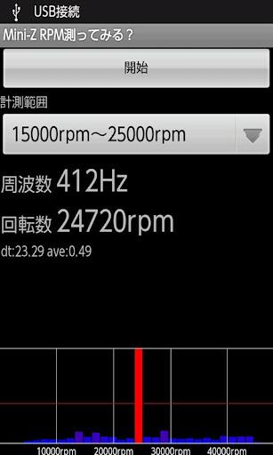 Try to measure RPM? 1.6 Windows u7528 1
