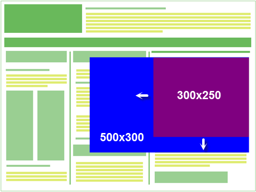 2-part expanding ad in a web page. Collapsed portion is a 300x250 inpage colored purple and exanded is a 500X300 expanding left and down over content colored blue