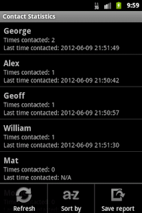 Contact Statistics Full- screenshot thumbnail