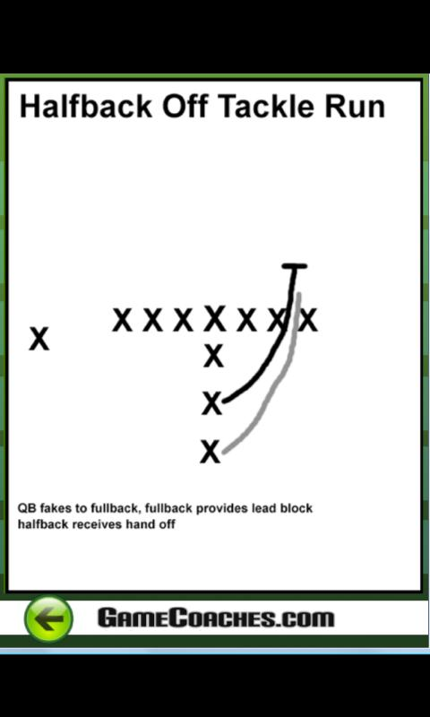 All-Purpose Football Plays - screenshot