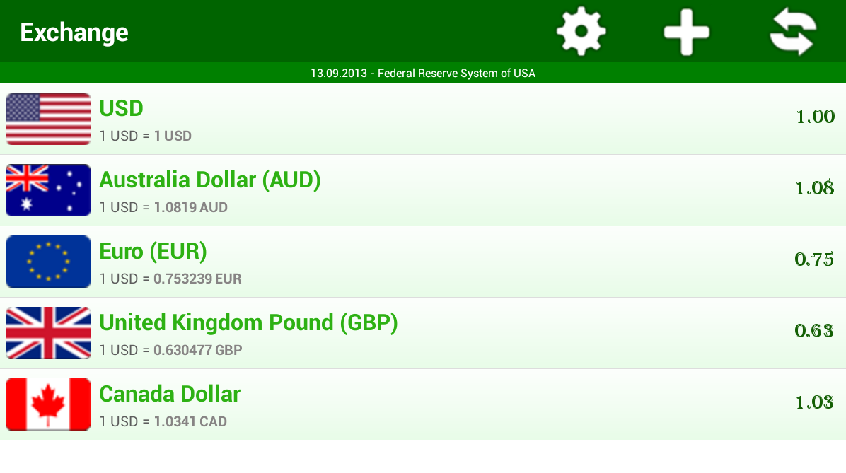 Gt bank forex rates