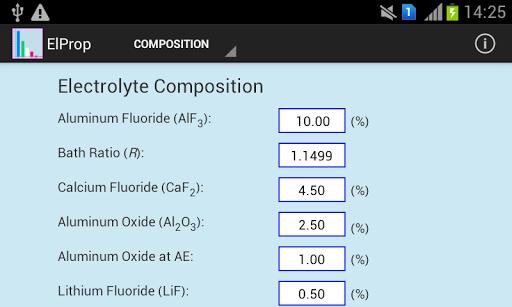 ElProp Electrolyte Properties