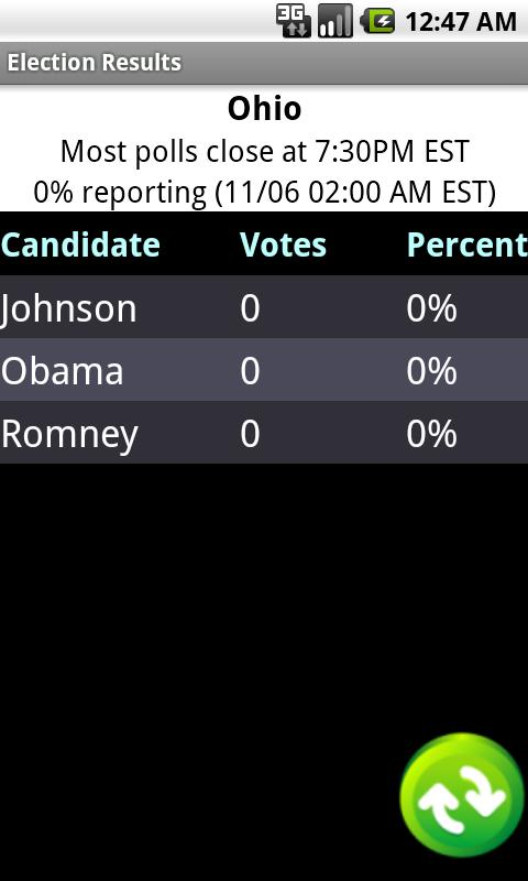 Election Results 2012 - screenshot