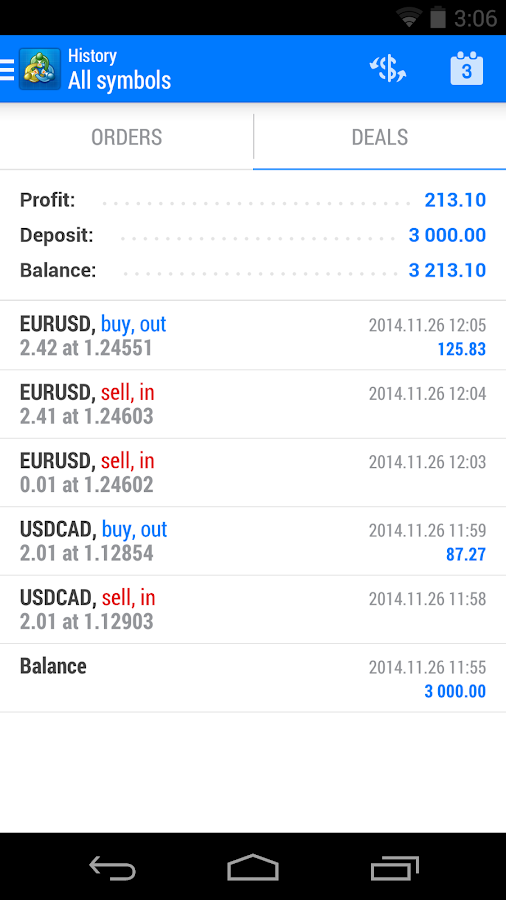 Google finance forex market