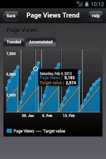 Dashboard pro Google Analytics- screenshot thumbnail
