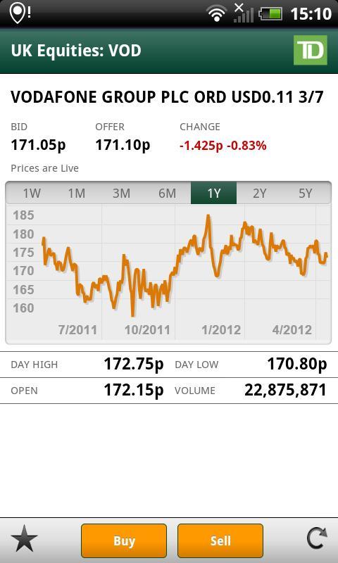 TD Trading - screenshot